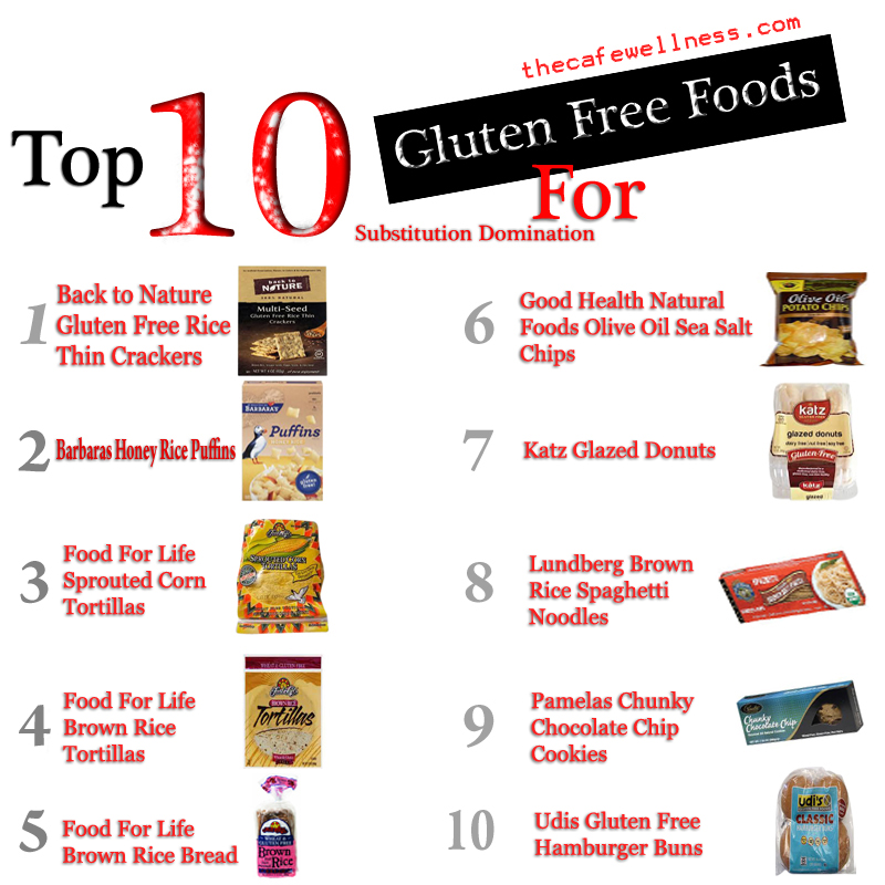 10 Gluten Free Products for Substitution Domination