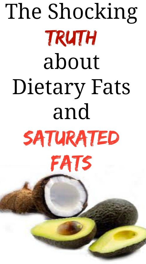 fwfl_pinterest_the shocking truth about dietary fat and saturated fats