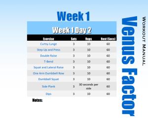 fwfl_blog_venus factor review 4