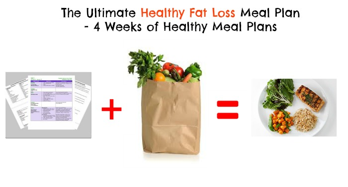 fwfl_blog_the ultimate healthy fat loss meal plan