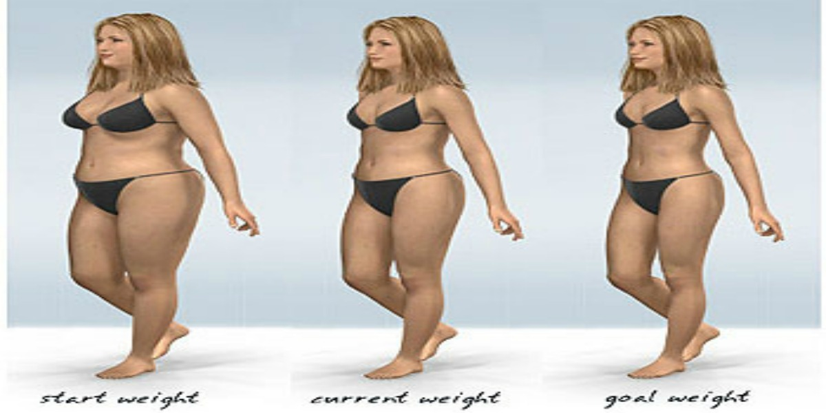 How to Lose Weight Fast: 4 Simple Science-Backed Steps