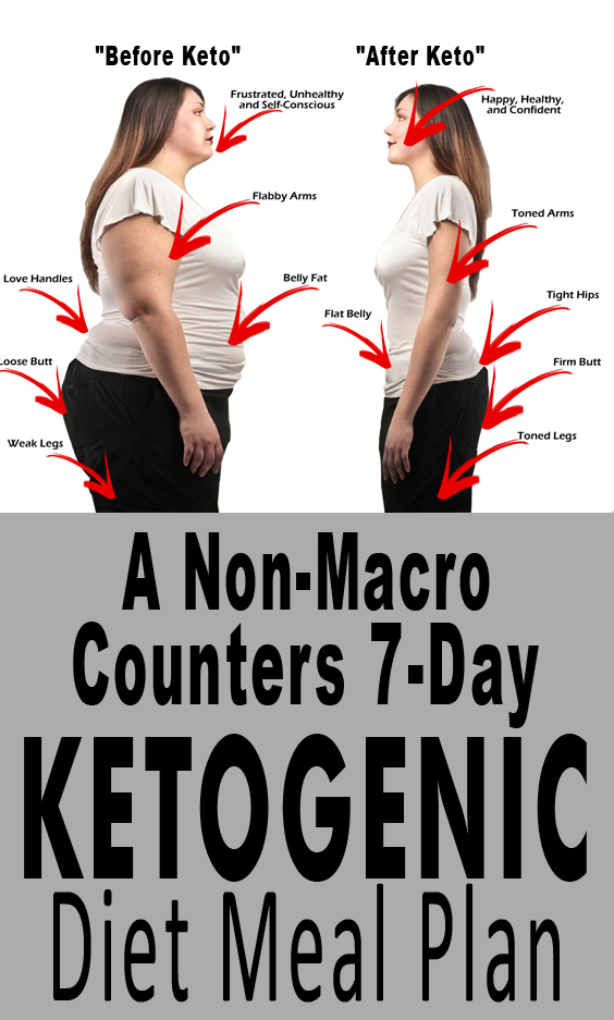 A Non-Macro Counters 7-Day Ketogenic Diet Meal Plan